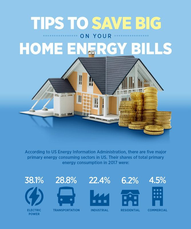 Tips to save big on your home energy bills - infograhic