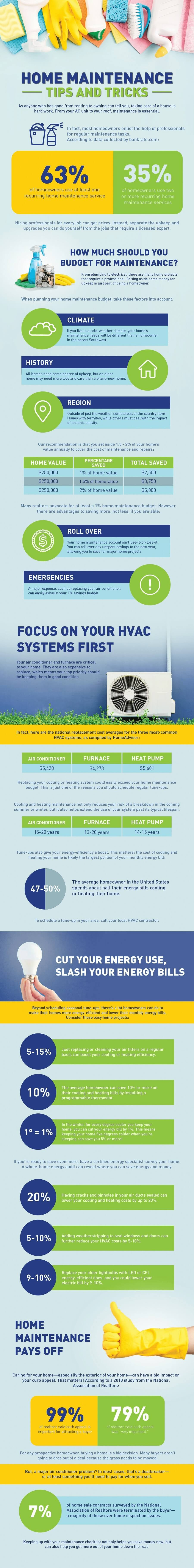 home-maintenance-tips-and-tricks-blog-infographic-tiny_orig
